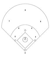 printable baseball diamond